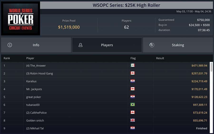 25k Highroller WCSOP
